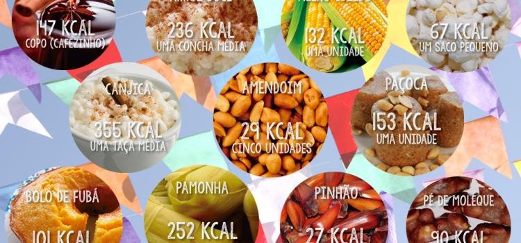 Como manter a dieta durante o período de festas juninas?